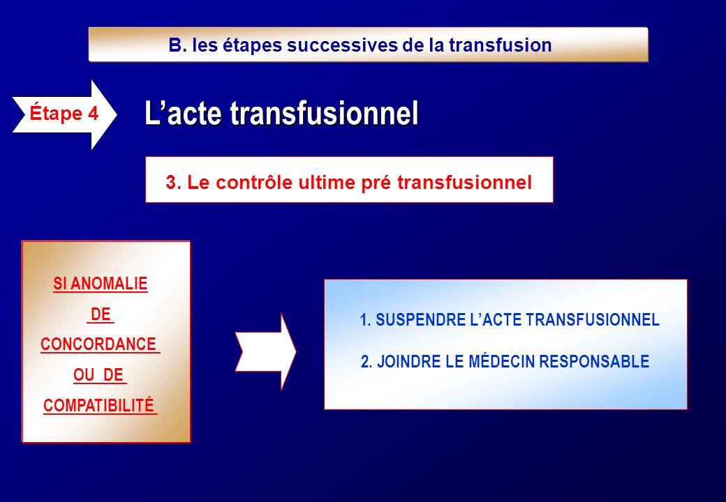 3. Le contrôle ultime pré transfusionnel Lacte transfusionnel Lacte transfusionnel Étape 4 SI ANOMALIE DE CONCORDANCE OU DE COMPATIBILITÉ 1. SUSPENDRE