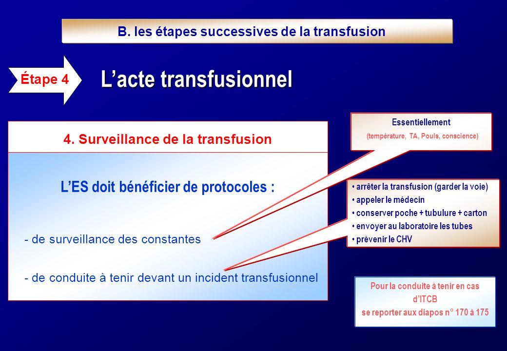 4. Surveillance de la transfusion Lacte transfusionnel Lacte transfusionnel Étape 4 LES doit bénéficier de protocoles : - de surveillance des constant