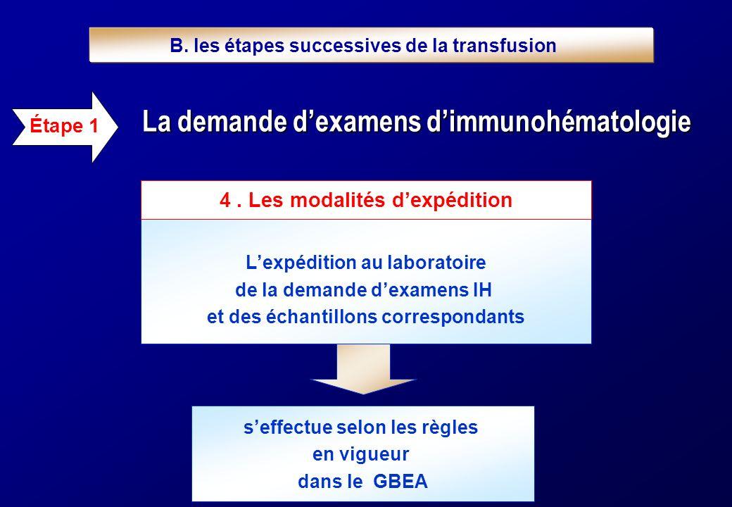 seffectue selon les règles en vigueur dans le GBEA La demande dexamens dimmunohématologie Étape 1 Lexpédition au laboratoire de la demande dexamens IH