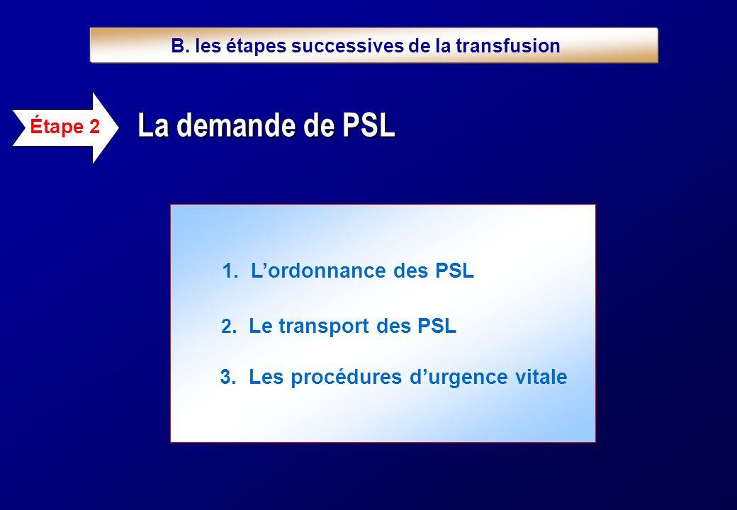 1. Lordonnance des PSL 2. Le transport des PSL 3. Les procédures durgence vitale La demande de PSL Étape 2 B. les étapes successives de la transfusion
