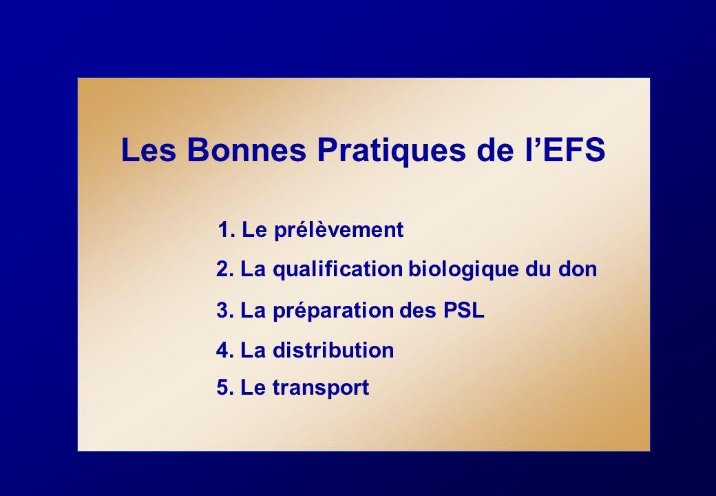Les Bonnes Pratiques de lEFS 1. Le prélèvement 2. La qualification biologique du don 3. La préparation des PSL 4. La distribution 5. Le transport