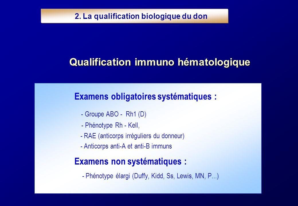 2. La qualification biologique du don Examens obligatoires systématiques : - Groupe ABO - Rh1 (D) - Phénotype Rh - Kell, - RAE (anticorps irréguliers