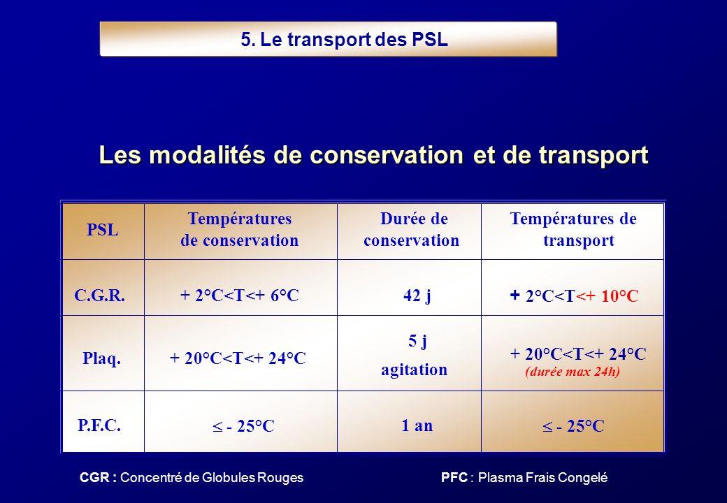 5. Le transport des PSL Les modalités de conservation et de transport PSL Températures de conservation Durée de conservation Températures de transport