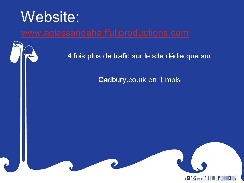 Website: www.aglassandahalffullproductions.com www.aglassandahalffullproductions.com 4 fois plus de trafic sur le site dédié que sur Cadbury.co.uk en 1 mois
