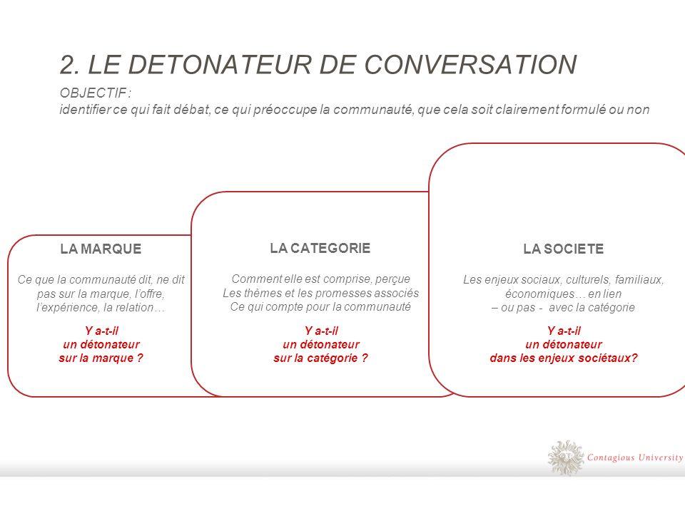 2. LE DETONATEUR DE CONVERSATION OBJECTIF : identifier ce qui fait débat, ce qui préoccupe la communauté, que cela soit clairement formulé ou non LA M