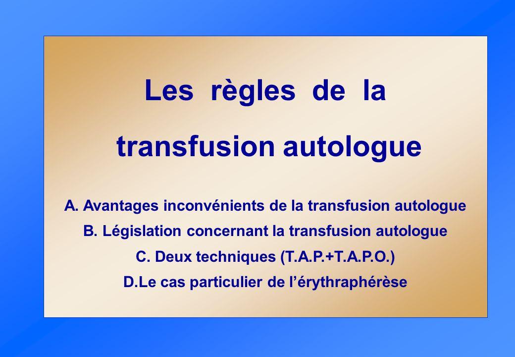 Les règles de la transfusion autologue A. Avantages inconvénients de la transfusion autologue B. Législation concernant la transfusion autologue C. De