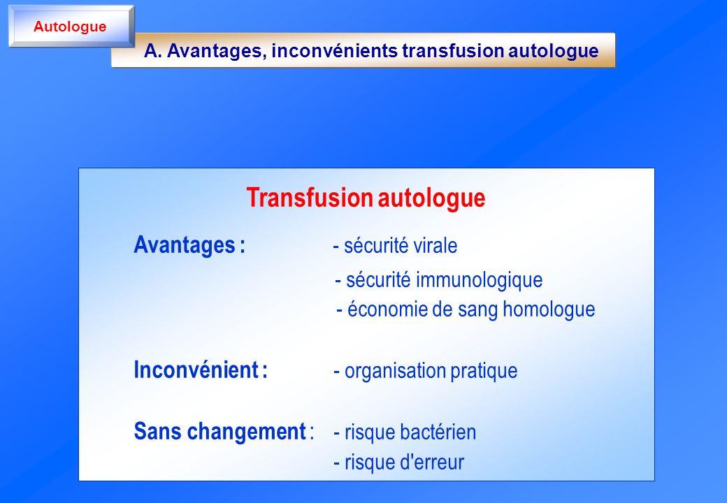 Transfusion autologue Avantages : - sécurité virale - sécurité immunologique - économie de sang homologue Inconvénient : - organisation pratique Sans