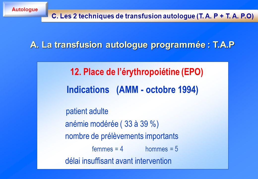 12. Place de lérythropoiétine (EPO) Indications (AMM - octobre 1994) patient adulte anémie modérée ( 33 à 39 %) nombre de prélèvements importants femm