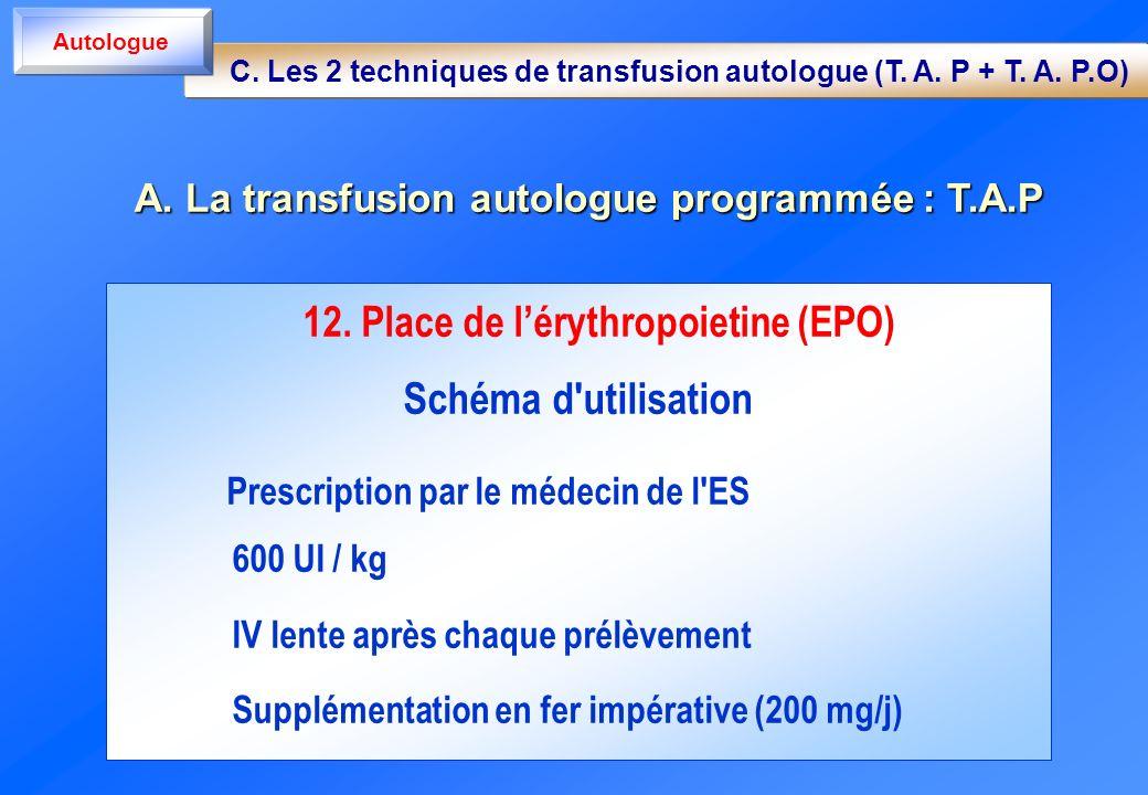 12. Place de lérythropoietine (EPO) Schéma d'utilisation Prescription par le médecin de l'ES 600 UI / kg IV lente après chaque prélèvement Supplémenta