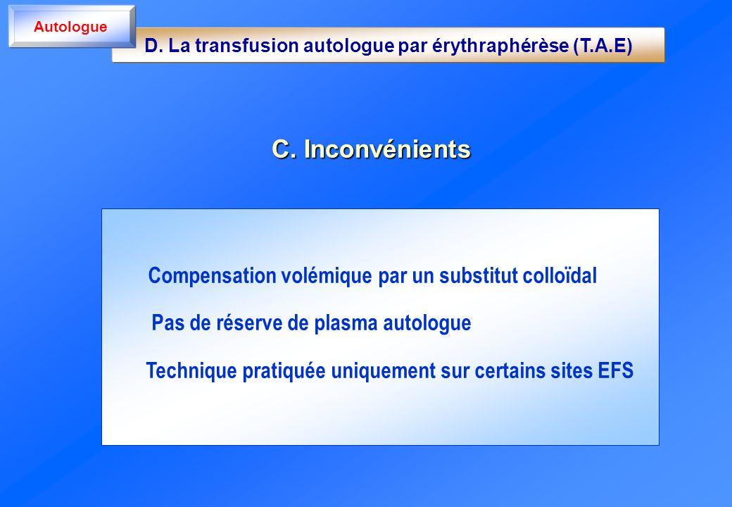 C. Inconvénients Compensation volémique par un substitut colloïdal Pas de réserve de plasma autologue Technique pratiquée uniquement sur certains site