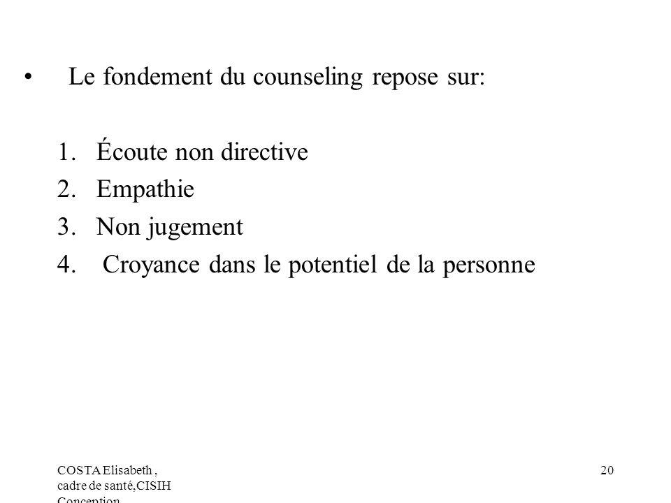 COSTA Elisabeth, cadre de santé,CISIH Conception 20 Le fondement du counseling repose sur: 1.Écoute non directive 2.Empathie 3.Non jugement 4. Croyanc