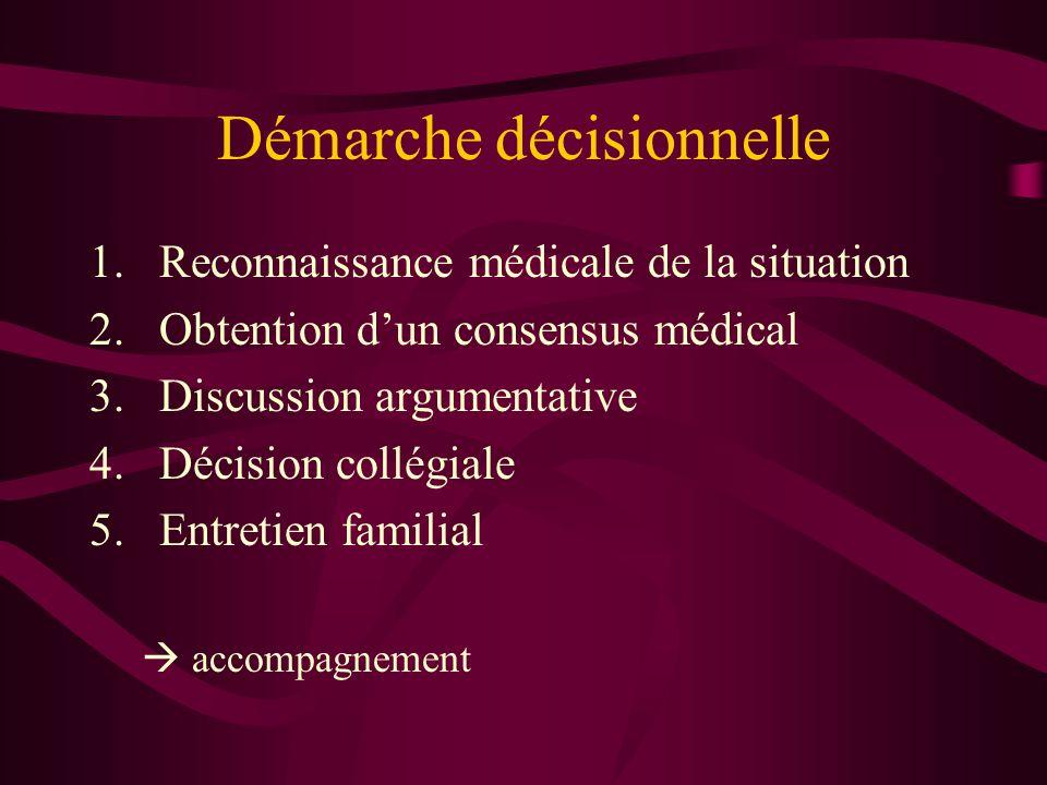 Démarche décisionnelle 1.Reconnaissance médicale de la situation 2.Obtention dun consensus médical 3.Discussion argumentative 4.Décision collégiale 5.Entretien familial accompagnement