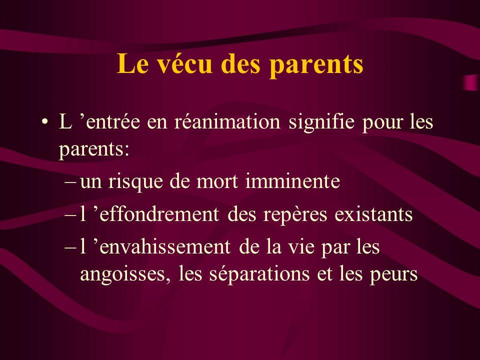 Le vécu des parents L entrée en réanimation signifie pour les parents: –un risque de mort imminente –l effondrement des repères existants –l envahissement de la vie par les angoisses, les séparations et les peurs