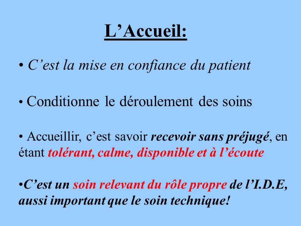 Cest la mise en confiance du patient Conditionne le déroulement des soins Accueillir, cest savoir recevoir sans préjugé, en étant tolérant, calme, dis