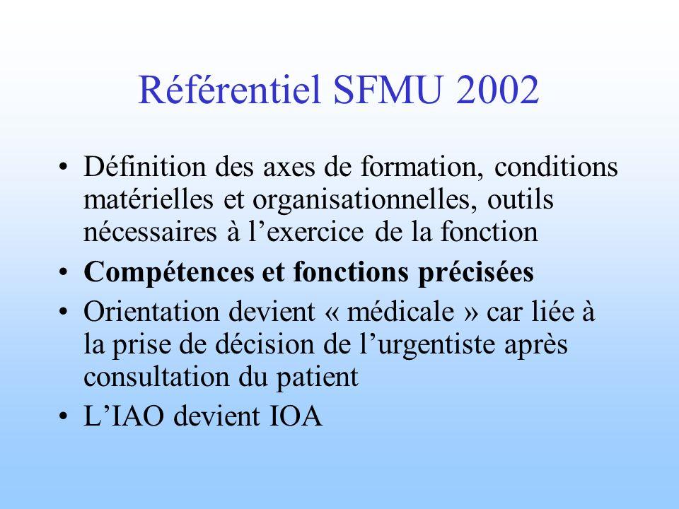 Référentiel SFMU 2002 Définition des axes de formation, conditions matérielles et organisationnelles, outils nécessaires à lexercice de la fonction Co