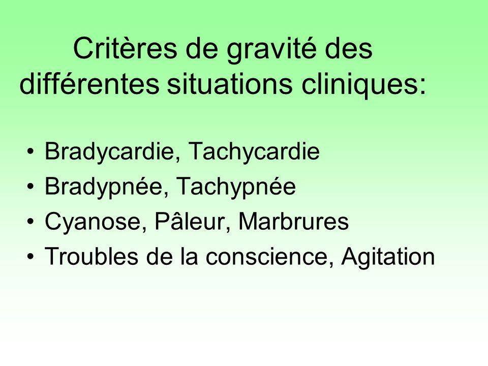 Critères de gravité des différentes situations cliniques: Bradycardie, Tachycardie Bradypnée, Tachypnée Cyanose, Pâleur, Marbrures Troubles de la cons