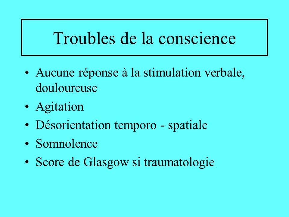 Troubles de la conscience Aucune réponse à la stimulation verbale, douloureuse Agitation Désorientation temporo - spatiale Somnolence Score de Glasgow