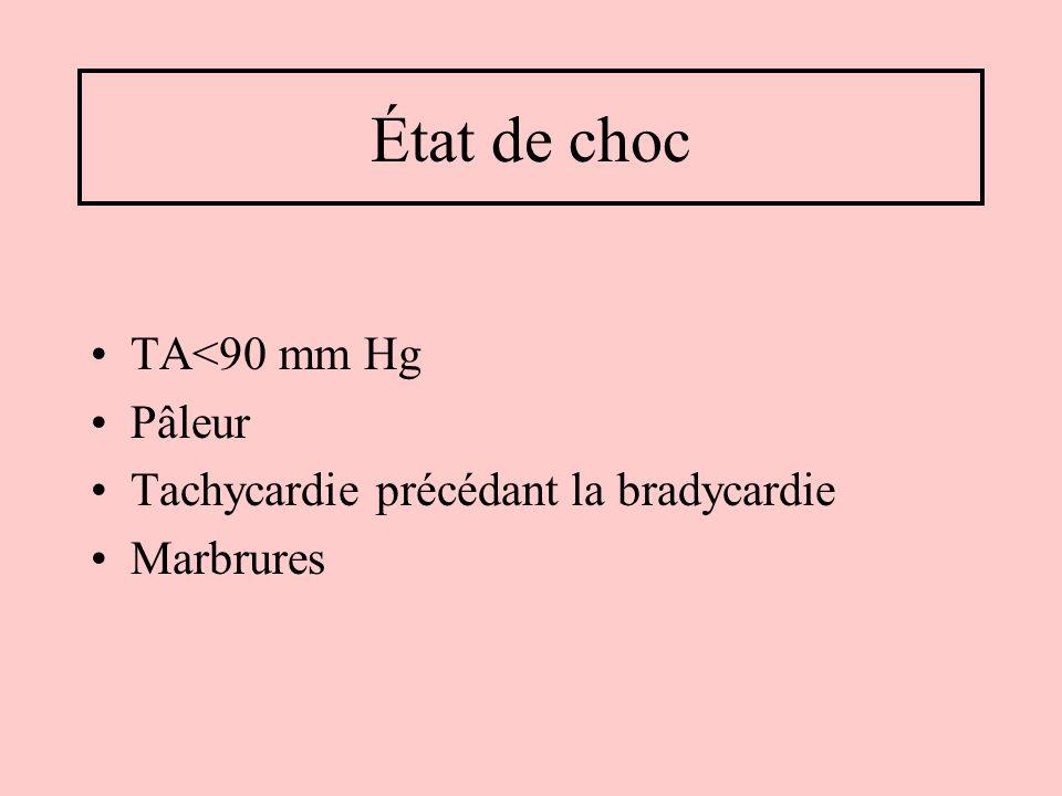 État de choc TA<90 mm Hg Pâleur Tachycardie précédant la bradycardie Marbrures