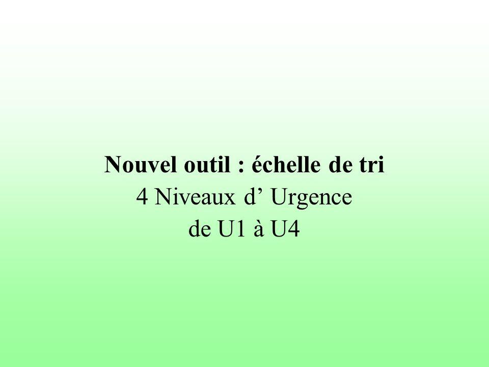 Nouvel outil : échelle de tri 4 Niveaux d Urgence de U1 à U4