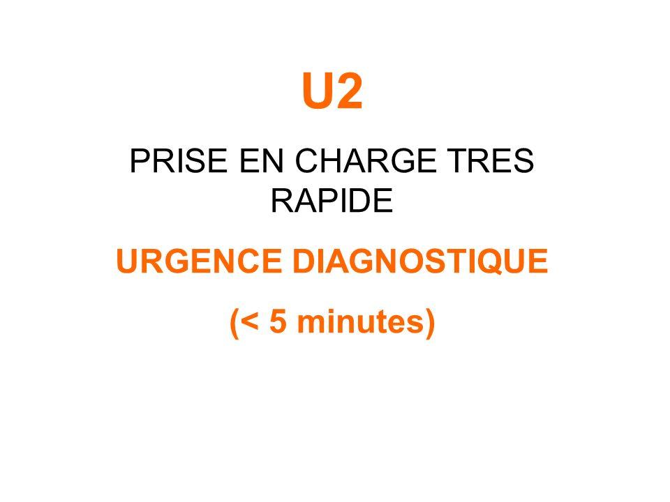 U2 PRISE EN CHARGE TRES RAPIDE URGENCE DIAGNOSTIQUE (< 5 minutes)