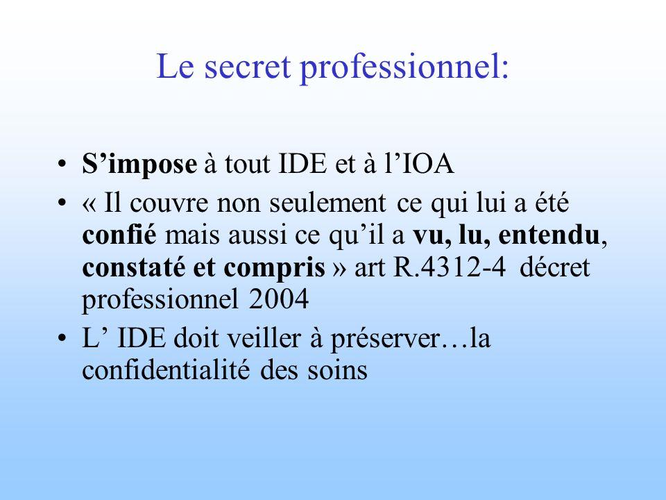 Le secret professionnel: Simpose à tout IDE et à lIOA « Il couvre non seulement ce qui lui a été confié mais aussi ce quil a vu, lu, entendu, constaté