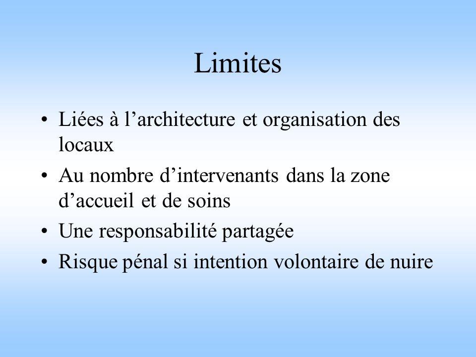Limites Liées à larchitecture et organisation des locaux Au nombre dintervenants dans la zone daccueil et de soins Une responsabilité partagée Risque