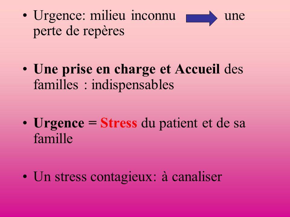 Urgence: milieu inconnu une perte de repères Une prise en charge et Accueil des familles : indispensables Urgence = Stress du patient et de sa famille