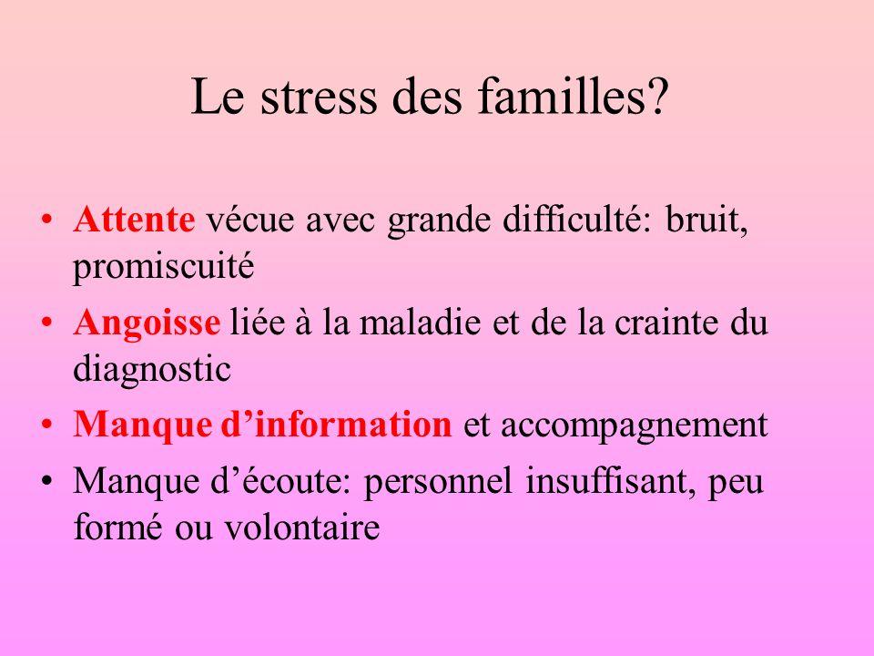 Le stress des familles? Attente vécue avec grande difficulté: bruit, promiscuité Angoisse liée à la maladie et de la crainte du diagnostic Manque dinf