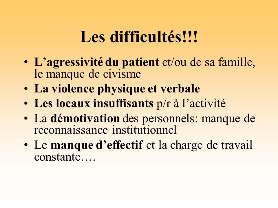 Les difficultés!!! Lagressivité du patient et/ou de sa famille, le manque de civisme La violence physique et verbale Les locaux insuffisants p/r à lac