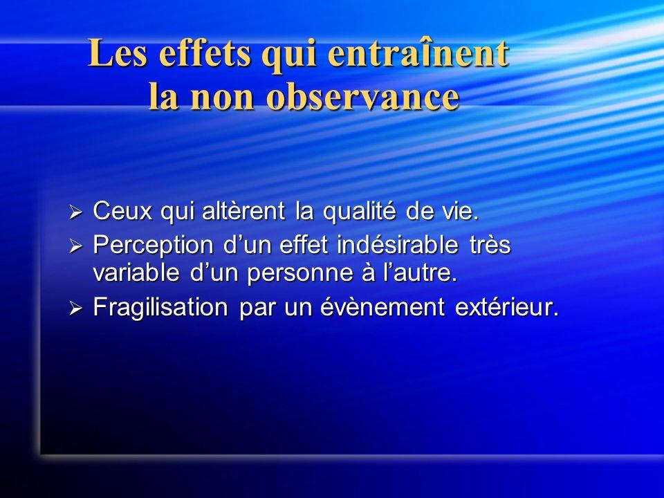 Les effets qui entra î nent la non observance Les effets qui entra î nent la non observance Ceux qui altèrent la qualité de vie.