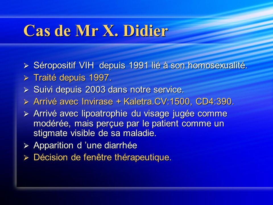 Cas de Mr X. Didier Séropositif VIH depuis 1991 lié à son homosexualité.