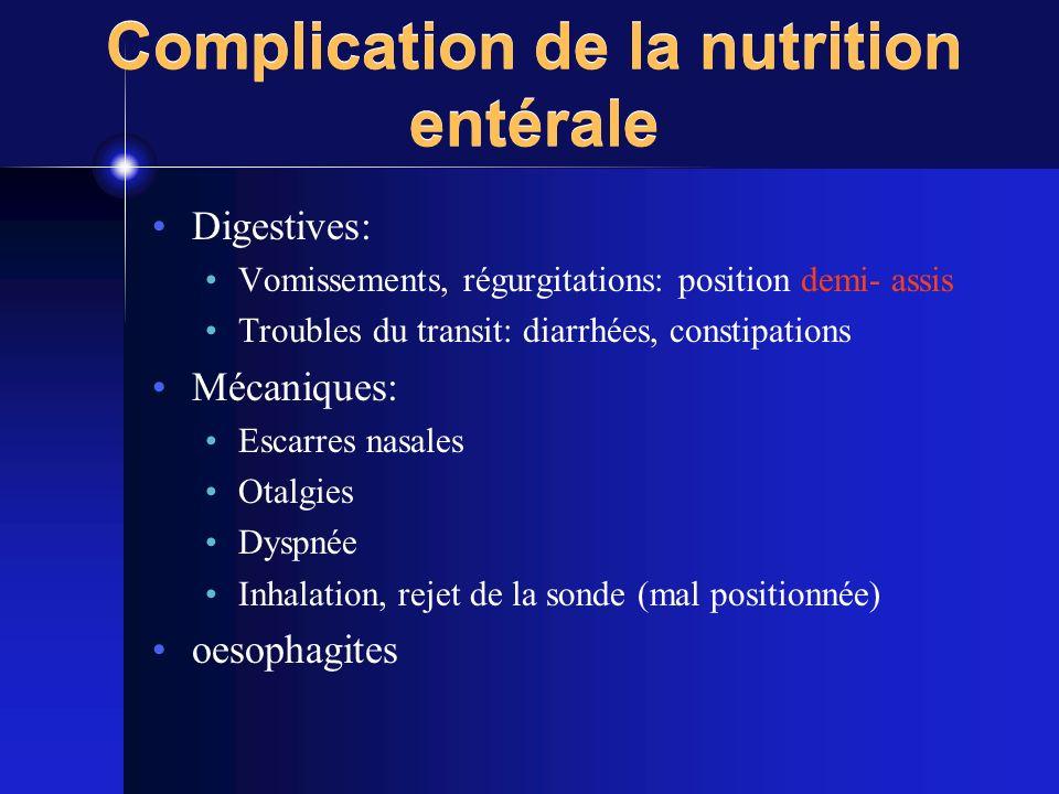 Complication de la nutrition entérale Digestives: Vomissements, régurgitations: position demi- assis Troubles du transit: diarrhées, constipations Méc
