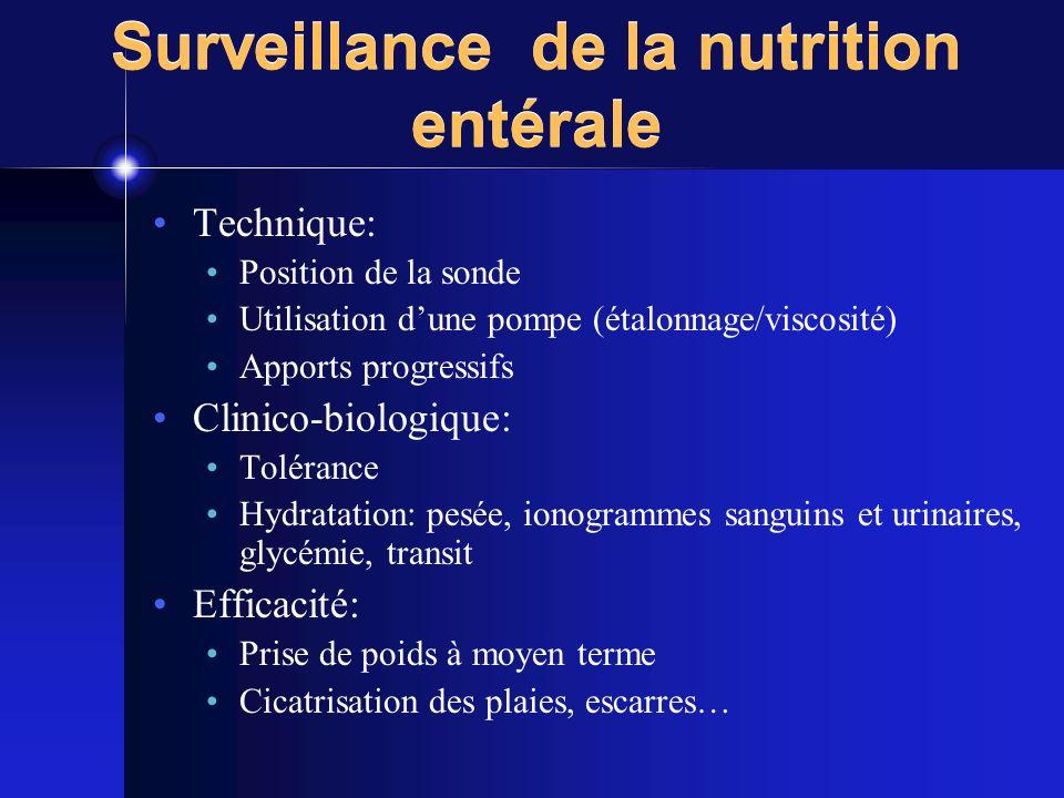 Surveillance de la nutrition entérale Technique: Position de la sonde Utilisation dune pompe (étalonnage/viscosité) Apports progressifs Clinico-biolog