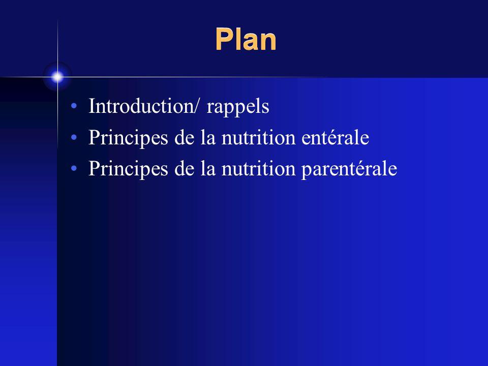 Introduction/ rappels Recours à la nutrition artificielle de manière partielle ou totale: Prévenir la dénutrition Renutrir Situation de dénutrition fréquentes en milieu hospitalier Nombreuses complications à court et long terme de la dénutrition Besoin différents en fonction des terrains