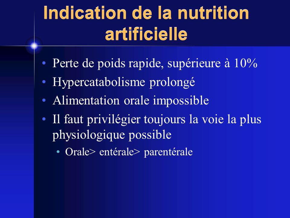 Indication de la nutrition artificielle Perte de poids rapide, supérieure à 10% Hypercatabolisme prolongé Alimentation orale impossible Il faut privil
