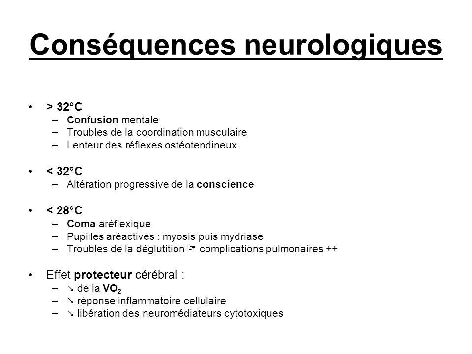 Conséquences neurologiques > 32°C –Confusion mentale –Troubles de la coordination musculaire –Lenteur des réflexes ostéotendineux < 32°C –Altération p
