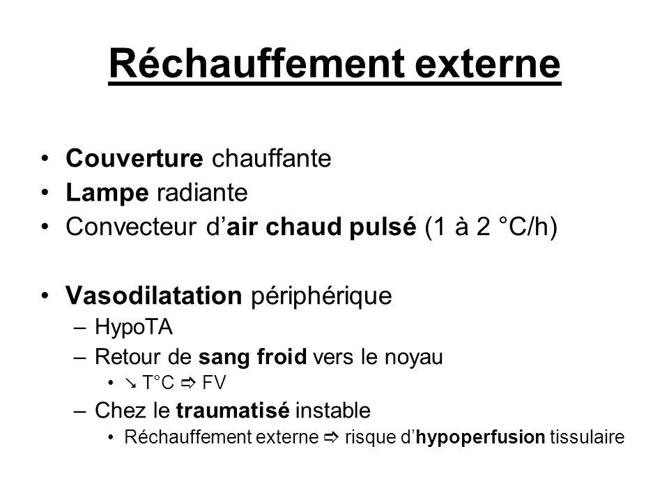 Réchauffement externe Couverture chauffante Lampe radiante Convecteur dair chaud pulsé (1 à 2 °C/h) Vasodilatation périphérique –HypoTA –Retour de san