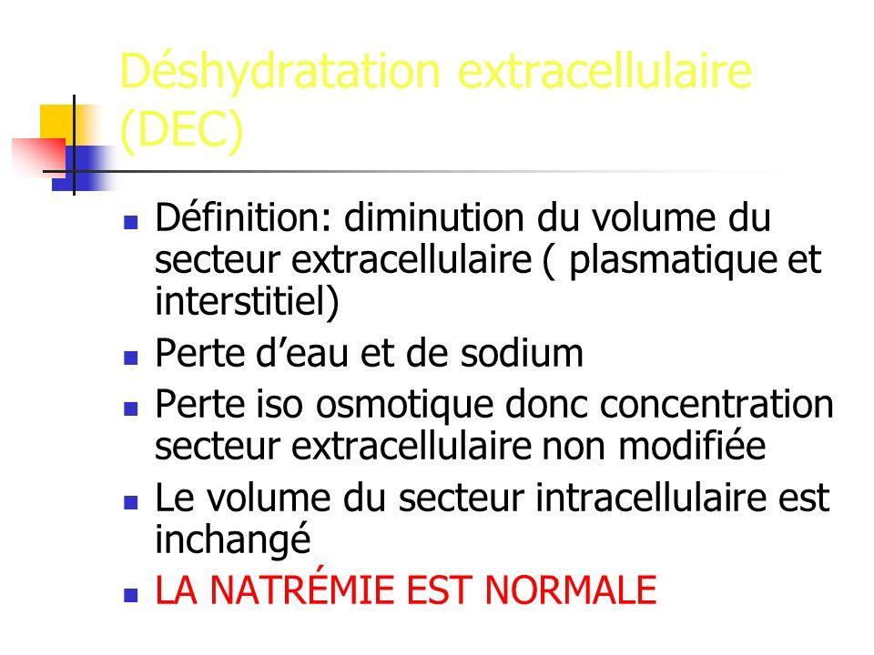 Déshydratation extracellulaire (DEC) Définition: diminution du volume du secteur extracellulaire ( plasmatique et interstitiel) Perte deau et de sodium Perte iso osmotique donc concentration secteur extracellulaire non modifiée Le volume du secteur intracellulaire est inchangé LA NATRÉMIE EST NORMALE