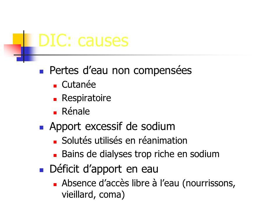 DIC: causes Pertes deau non compensées Cutanée Respiratoire Rénale Apport excessif de sodium Solutés utilisés en réanimation Bains de dialyses trop ri