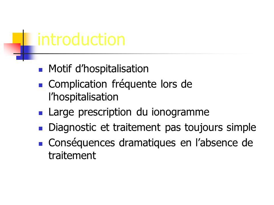 introduction Motif dhospitalisation Complication fréquente lors de lhospitalisation Large prescription du ionogramme Diagnostic et traitement pas toujours simple Conséquences dramatiques en labsence de traitement