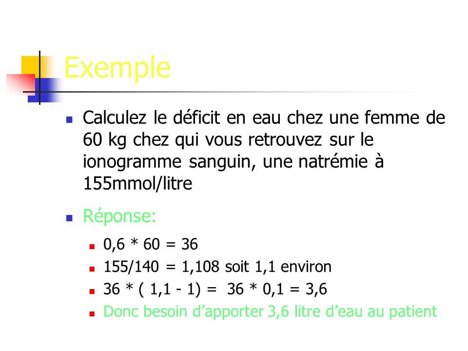 Exemple Calculez le déficit en eau chez une femme de 60 kg chez qui vous retrouvez sur le ionogramme sanguin, une natrémie à 155mmol/litre Réponse: 0,6 * 60 = 36 155/140 = 1,108 soit 1,1 environ 36 * ( 1,1 - 1) = 36 * 0,1 = 3,6 Donc besoin dapporter 3,6 litre deau au patient