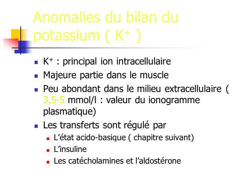 Anomalies du bilan du potassium ( K + ) K + : principal ion intracellulaire Majeure partie dans le muscle Peu abondant dans le milieu extracellulaire ( 3,5-5 mmol/l : valeur du ionogramme plasmatique) Les transferts sont régulé par Létat acido-basique ( chapitre suivant) Linsuline Les catécholamines et laldostérone