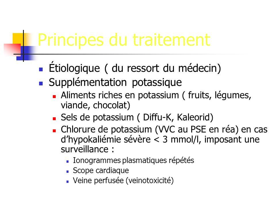 Principes du traitement Étiologique ( du ressort du médecin) Supplémentation potassique Aliments riches en potassium ( fruits, légumes, viande, chocolat) Sels de potassium ( Diffu-K, Kaleorid) Chlorure de potassium (VVC au PSE en réa) en cas dhypokaliémie sévère < 3 mmol/l, imposant une surveillance : Ionogrammes plasmatiques répétés Scope cardiaque Veine perfusée (veinotoxicité)