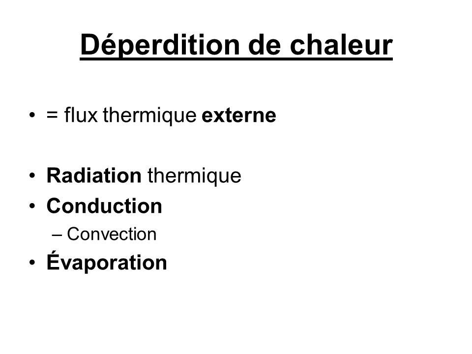 Déperdition de chaleur = flux thermique externe Radiation thermique Conduction –Convection Évaporation