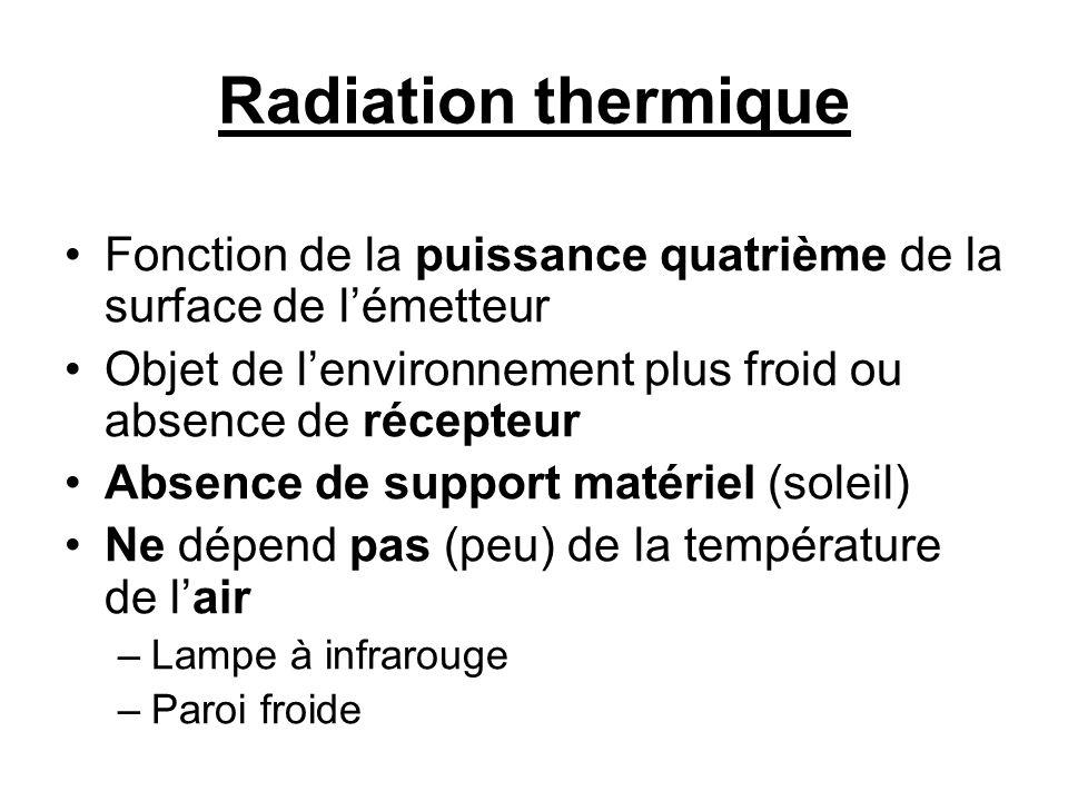 Radiation thermique Fonction de la puissance quatrième de la surface de lémetteur Objet de lenvironnement plus froid ou absence de récepteur Absence d