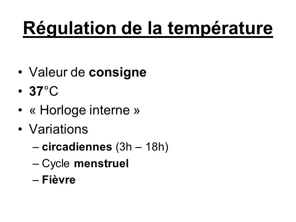 Régulation de la température Valeur de consigne 37°C « Horloge interne » Variations –circadiennes (3h – 18h) –Cycle menstruel –Fièvre