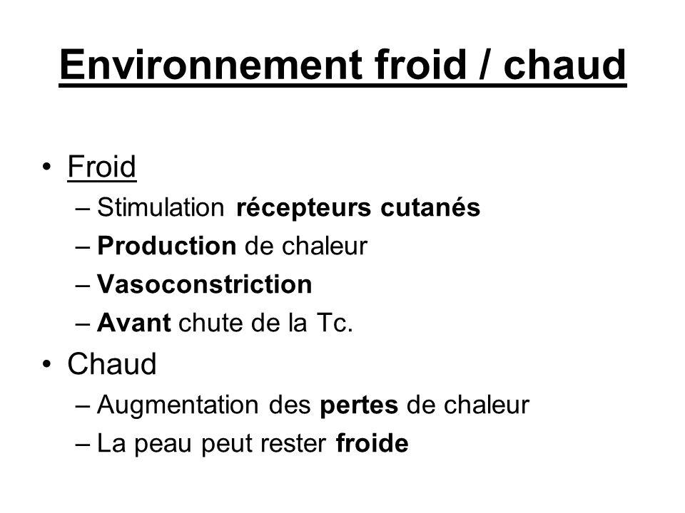 Environnement froid / chaud Froid –Stimulation récepteurs cutanés –Production de chaleur –Vasoconstriction –Avant chute de la Tc. Chaud –Augmentation