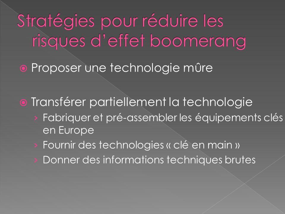 Proposer une technologie mûre Transférer partiellement la technologie Fabriquer et pré-assembler les équipements clés en Europe Fournir des technologies « clé en main » Donner des informations techniques brutes