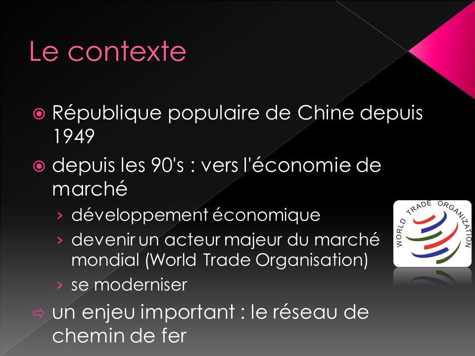 République populaire de Chine depuis 1949 depuis les 90 s : vers l économie de marché développement économique devenir un acteur majeur du marché mondial (World Trade Organisation) se moderniser un enjeu important : le réseau de chemin de fer