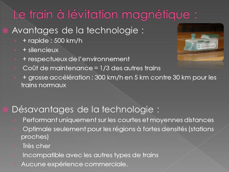 Avantages de la technologie : + rapide : 500 km/h + silencieux + respectueux de lenvironnement Coût de maintenance = 1/3 des autres trains + grosse accélération : 300 km/h en 5 km contre 30 km pour les trains normaux Désavantages de la technologie : Performant uniquement sur les courtes et moyennes distances Optimale seulement pour les régions à fortes densités (stations proches) Très cher Incompatible avec les autres types de trains Aucune expérience commerciale.